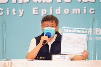 加強版防疫旅館患者等嘸人 柯P下令60歲以上患者配戴血氧監視器