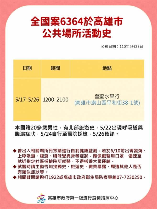高雄市衛生局27日公布案6364公共場所活動史。(圖/高雄市衛生局提供)