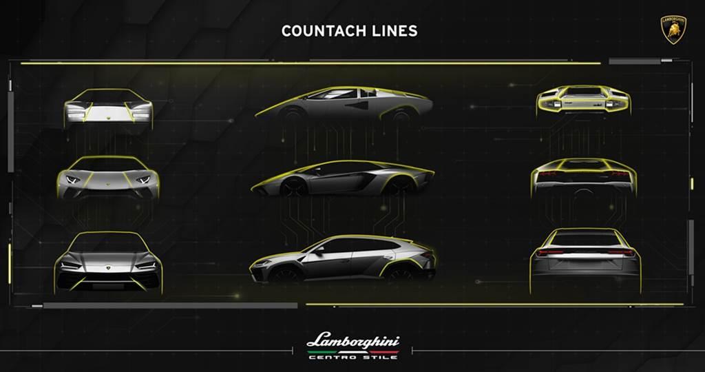 Lamborghini當代的設計DNA源自Countach