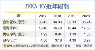 K董張國煒入股加持 IKKA今掛牌 蜜月期有看頭