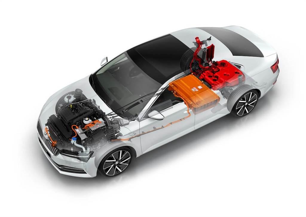 Skoda回收旗下電氣化車款舊電池 來優化經銷商的電力運用
