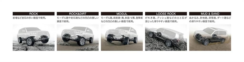 新增 GR SPORT 規格、導入 GA-F 平台,Toyota Land Cruiser 300 系 6/9 中東首發、詳細資訊全面披露!
