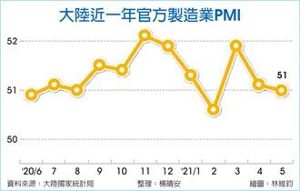 陸5月官方製造業PMI 小降至51