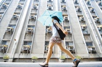 夏月電價起跑 電費平均月增逾500元