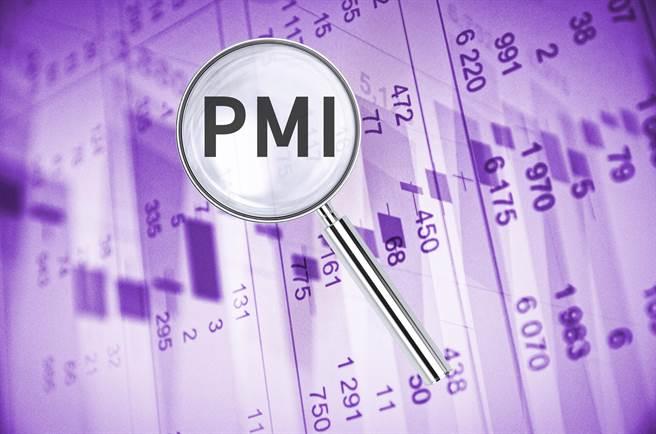 5月財新中國製造業PMI較上月上升0.1個百分點至52,為今年以來最高值。(shutterstock)