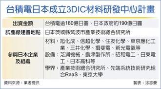 台積3DIC研發中心 獲日注資