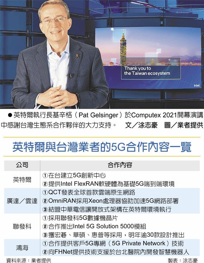 英特爾與台灣業者的5G合作內容一覽 英特爾執行長基辛格(Pat Gelsinger)於Computex 2021開幕演講中感謝台灣生態系合作夥伴的大力支持。文/涂志豪 圖/業者提供