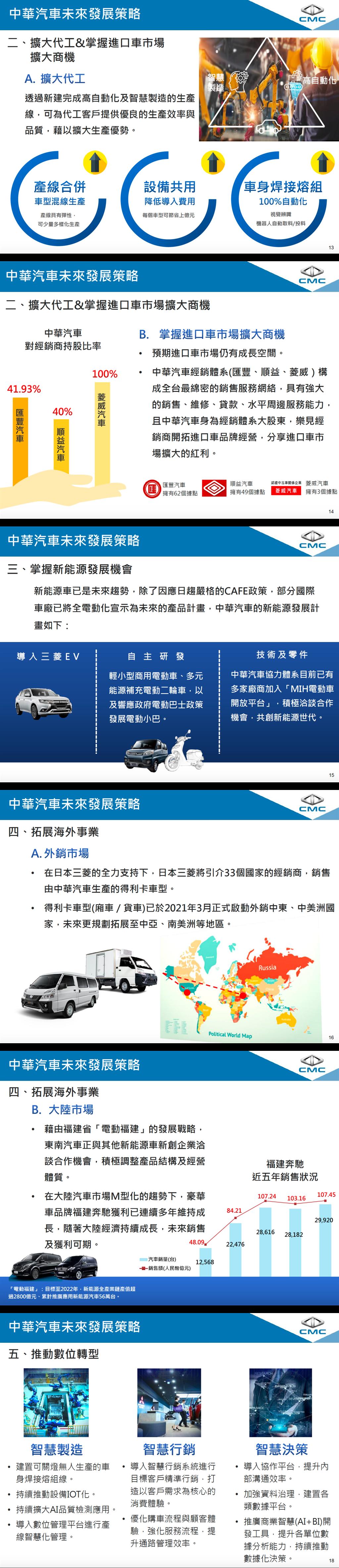 新款純電 e-VERYCA 客車 6 月販售,中華汽車未來將佈局「電動化」產品線