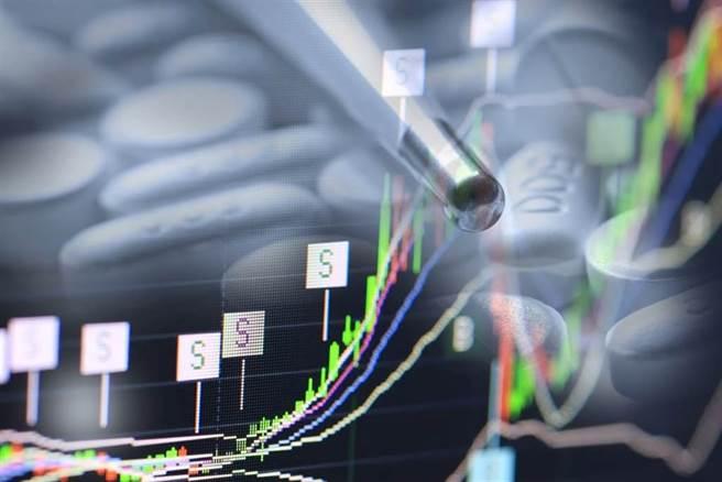 分析師提醒,高端股價出現3根跌停,投資人千萬別接刀。(示意圖/達志影像/shutterstock)