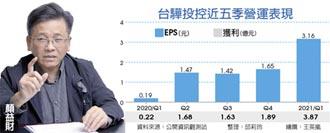 台驊:航運業今年一帆風順