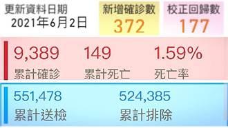 程富陽》論台灣的「疫苗困境」