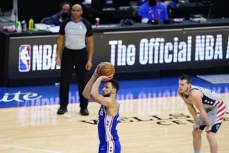 NBA》恩比德缺陣沒關係 七六人仍擊潰巫師晉級