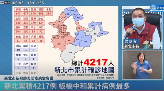 新北市3日公布各區染疫人數。(翻攝直播)