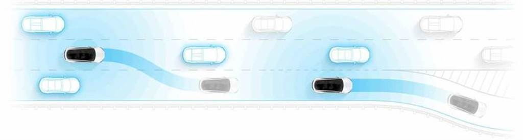 特斯拉新莊服務中心試營運,6/30 前推薦購車成功送 FSD 免費用三個月