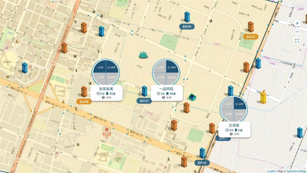 梧棲市區生活圈周圍個案