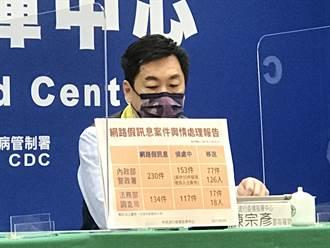 陳宗彥:房東不得以染疫為由 拒絕租屋居住