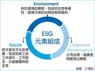 企業實踐ESG 風險治理不可少