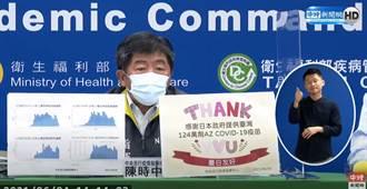 日本贈送台灣疫苗陳時中粉紅色的「感謝」  沈富雄脫口一句