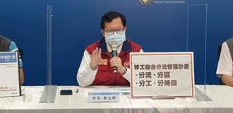 龜山移工群聚再增2人 鄭文燦宣布首例AZ血栓70萬醫療費市府買單