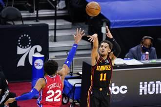 NBA》無視滿場球迷!老鷹爆冷「下剋上」險勝七六人