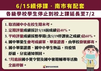 因應延長停課 台南公布取消國中小在校生期末定期評量等配套措施