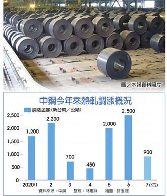 中鋼內銷盤價 挑戰連13漲