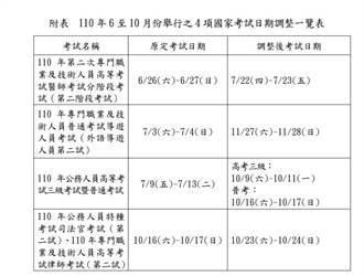 三級警戒延長 高普考等四項國家考試延期舉行
