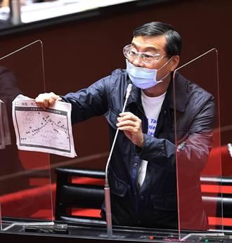 染疫亡者308人 蘇貞昌、陳時中終於道歉