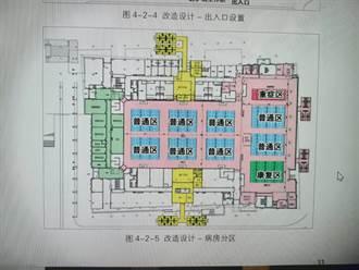方艙醫院何時蓋、怎麼蓋 大陸一年半前寫好設計指南