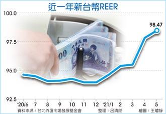 5月台幣REER 登二年半新高