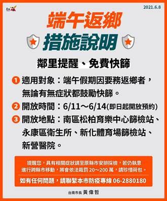 「通報」一詞惹爭議 台南市府修正用詞鼓勵鄰里提醒關懷