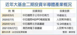 陸國家隊聯手華潤微 打造12吋晶圓生產線