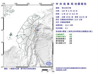 06:42花蓮發生規模4.3地震 最大震度花蓮4級