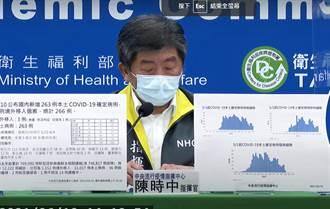彰化新增10例確診 醫院感染和不明感染源增加