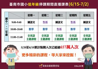 台南公播教學締造657萬點閱 再推第三版課程