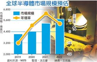 全球半導體年增 上修至19.7%