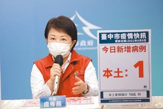 特殊行業高風險 燕籲優先打疫苗