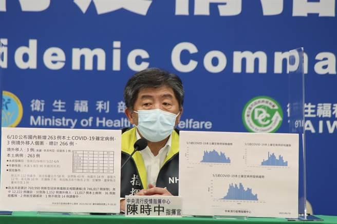 AZ疫苗曾找台灣代工3億劑疫苗,陳時中證實有此事,但表示量太多太沉重。(圖/指揮中心提供)