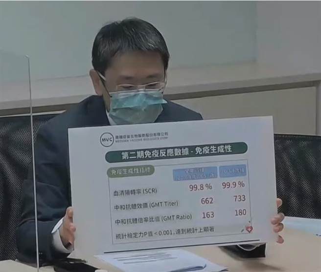 高端副總經理李思賢說明二期試驗數據結果。(圖/翻攝自直播)
