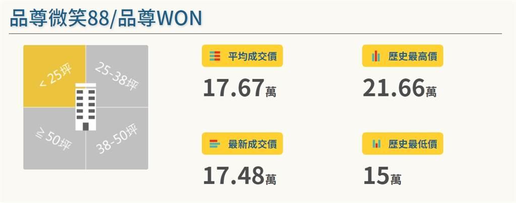 品尊微笑88/品尊WON
