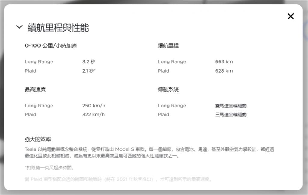 Model S Plaid 暫時跑不到 322km/h 極速,因為特斯拉還沒有合適的輪胎