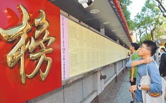 高考一、二級10月2日舉行 暫定錄取58人