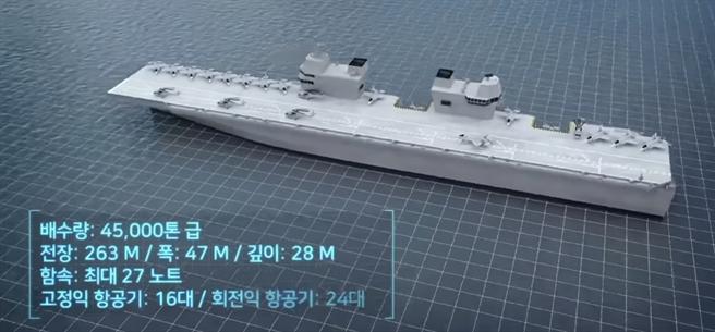 韓國大宇造船廠(DSME)也展示了一款雙艦島的航母方案,但與現代重工的方案有些不同,它沒有滑躍甲板設計。(圖/Youtube截圖)