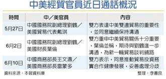 中美 商務部長通話 共推貿易投資務實合作