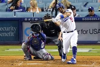 MLB》柯蕭6局好投僅失1分 道奇5轟助威打爆遊騎兵