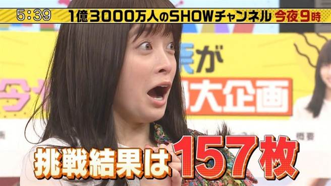 橋本環奈得知破紀錄時嚇得眼球都快掉出。(圖/ 摘自微博)