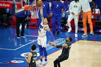 NBA》再傷主力!丹尼格林右腿拉傷至少缺席兩周