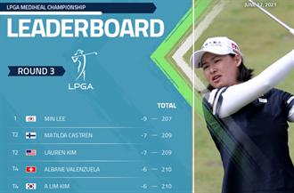 LPGA》李旻暫居領先 積極搶攻首冠