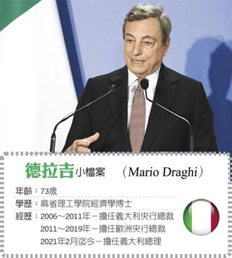 企業舵手-義大利總理 德拉吉再上火線 力促義國銀行整併