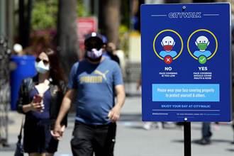 加州15日解封 兒童相關博物館仍要戴口罩